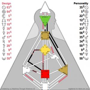 Spirituele-persoonlijke-analyse-bij-Quarius-Limburg Spirituele Coaching